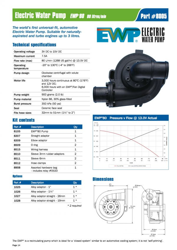 waterpomp-ewp-80lmin